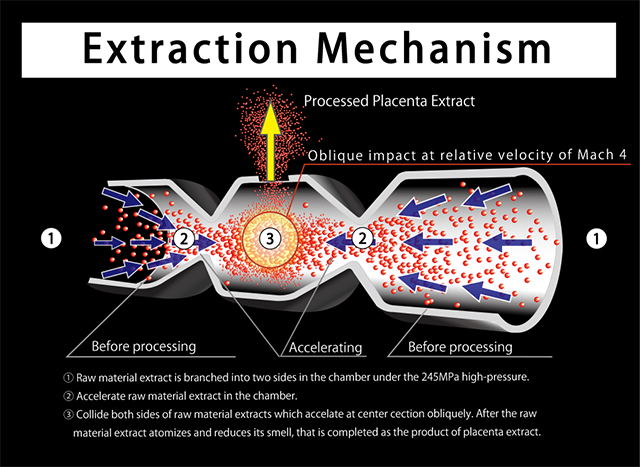 ultra_pressure_extract